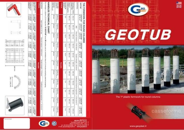 Geotub - COFRAJ REFOLOSIBIL PENTRU COLOANE CILINDRICE