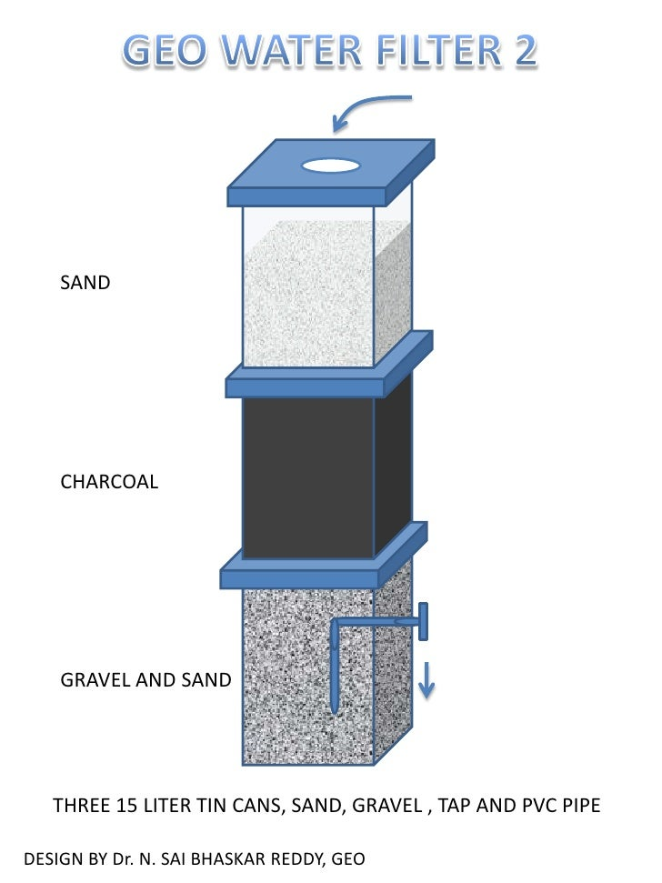 GEO WATER FILTER 2<br />SAND<br />CHARCOAL<br />GRAVEL AND SAND<br />THREE 15 LITER TIN CANS, SAND, GRAVEL , TAP AND PVC P...
