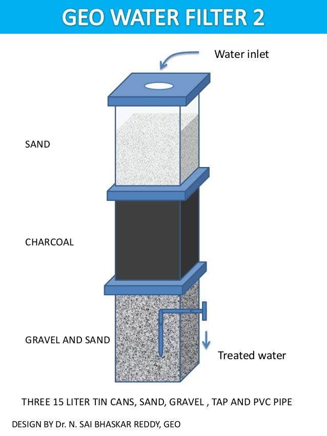 Homemade Water Filter Diagram Water Homemade Filter Diagram
