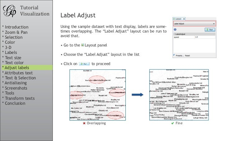 Tutorial          Visualization   Label Adjust * Introduction           Using the sample dataset with text display, labels...