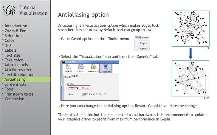 Tutorial          Visualization   Antialiasing option * Introduction           Antialiasing is a visualization option whic...