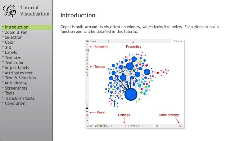 Tutorial          Visualization   Introduction * Introduction           Gephi is built around its visualization window, wh...