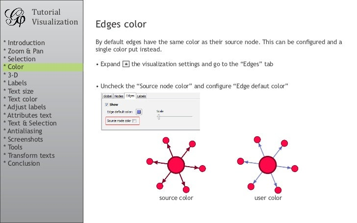 Tutorial          Visualization   Edges color * Introduction           Bydefaultedgeshavethesamecolorastheirsourc...