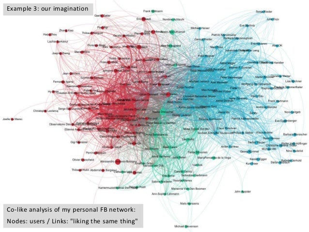 Interactive visualization and exploration of network data with Gephi