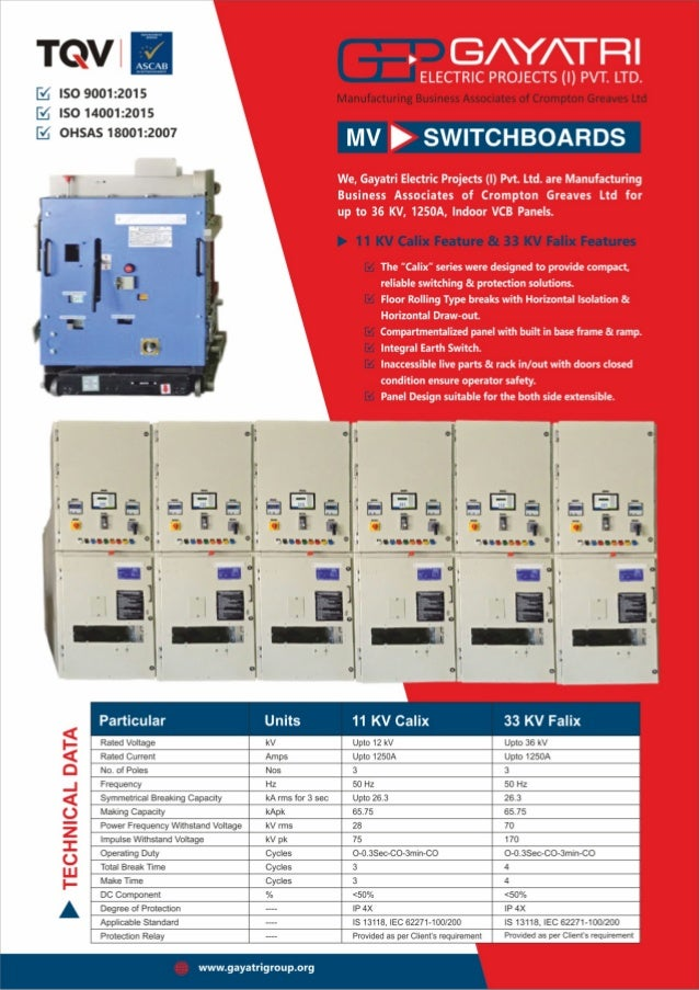 Leading Electrical Control Panel Manufacturer in Ahmedabad,HT panel m…
