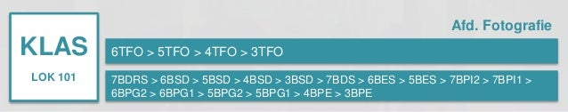 KLAS  LOK 101  6TFO > 5TFO > 4TFO > 3TFO  Afd. Fotografie  7BDRS > 6BSD > 5BSD > 4BSD > 3BSD > 7BDS > 6BES > 5BES > 7BPI2 ...