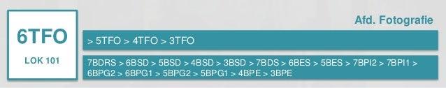 6TFO  LOK 101  > 5TFO > 4TFO > 3TFO  Afd. Fotografie  7BDRS > 6BSD > 5BSD > 4BSD > 3BSD > 7BDS > 6BES > 5BES > 7BPI2 > 7BP...