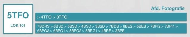 5TFO  LOK 101  > 4TFO > 3TFO  Afd. Fotografie  7BDRS > 6BSD > 5BSD > 4BSD > 3BSD > 7BDS > 6BES > 5BES > 7BPI2 > 7BPI1 >  6...