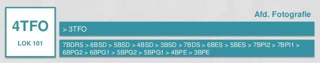 4TFO  LOK 101  > 3TFO  Afd. Fotografie  7BDRS > 6BSD > 5BSD > 4BSD > 3BSD > 7BDS > 6BES > 5BES > 7BPI2 > 7BPI1 >  6BPG2 > ...