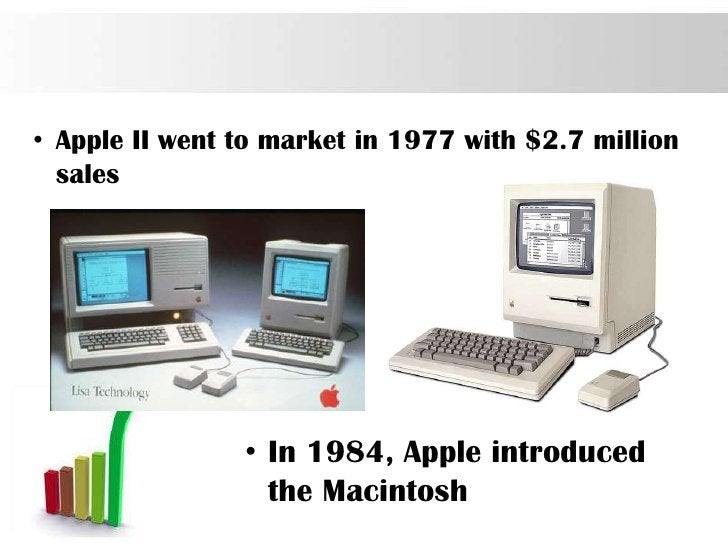 • Apple II went to market in 1977 with $2.7 million  sales                • In 1984, Apple introduced                  the...