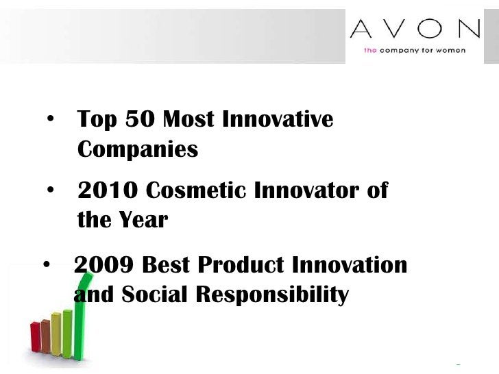 • Top 50 Most Innovative  Companies• 2010 Cosmetic Innovator of  the Year• 2009 Best Product Innovation  and Social Respon...