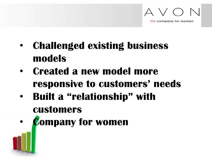 """• Challenged existing business  models• Created a new model more  responsive to customers' needs• Built a """"relationship"""" w..."""
