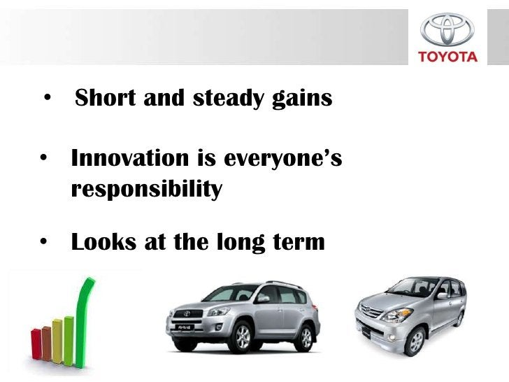 • Short and steady gains• Innovation is everyone's  responsibility• Looks at the long term                             Pag...