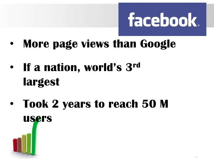 • More page views than Google• If a nation, world's 3rd  largest• Took 2 years to reach 50 M  users                       ...