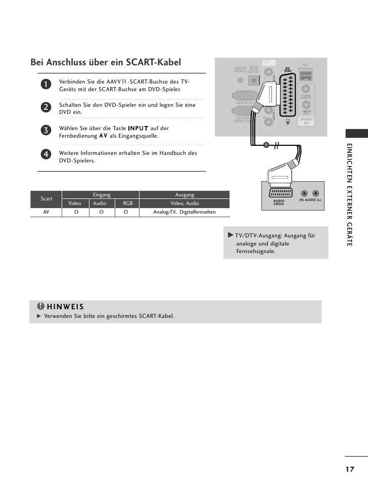 Bei Anschluss über ein SCART-Kabel                                                                          RJP           ...