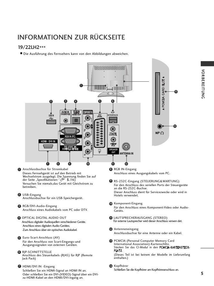 H/PINFORMATIONEN ZUR RÜCKSEITE19/22LH2***    A   Die Ausführung des Fernsehers kann von den Abbildungen abweichen.        ...