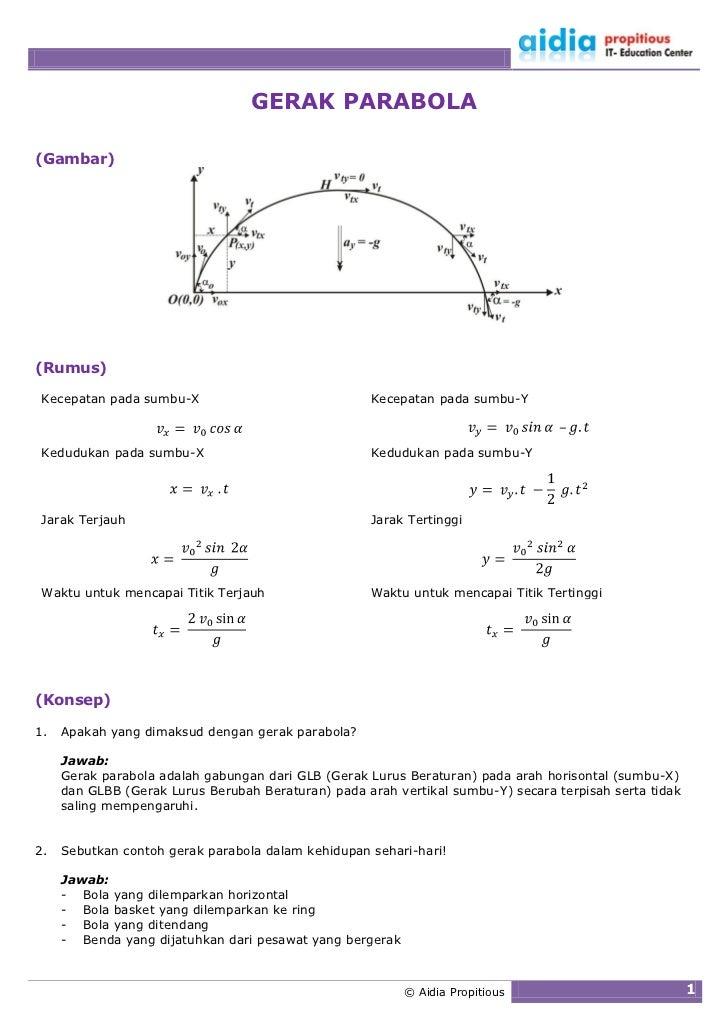 GERAK PARABOLA  (Gambar)     (Rumus)   Kecepatan pada sumbu-X                             Kecepatan pada sumbu-Y     Kedud...