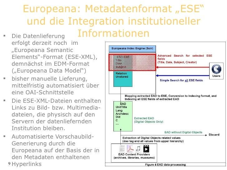 """Europeana: Metadatenformat """"ESE"""" und die Integration institutioneller Informationen <ul><li>Die Datenlieferung erfolgt der..."""