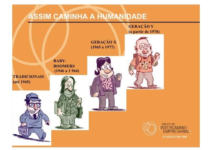 Geração y Slide 3