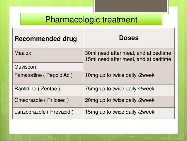 pepcid case study Pepcid ac case study problem statement: jjm wants to market pepcid ac reduced dosage of prescription drug as over the counter (otc) medicine based on its efficacy to prevent and treat the heartburn, an application to market was rejected by the advisory committee of fda.