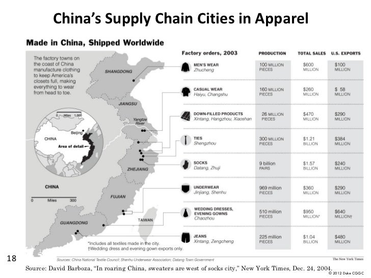 cggc apparel global value chain Gereffi, g and frederick, stacey, the global apparel value chain, trade and the  crisis: challenges  home page:  .