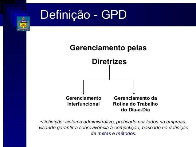 Definição - GPD              Gerenciamento pelas                        Diretrizes            Gerenciamento        Gerenci...