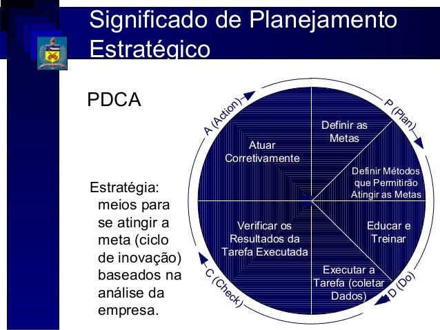 Significado de PlanejamentoEstratégicoPDCA                                                   P                            ...
