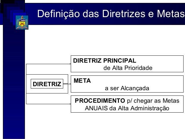 Definição das Diretrizes e Metas           DIRETRIZ PRINCIPAL                    de Alta Prioridade           METADIRETRIZ...