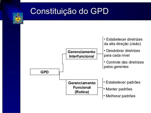 Constituição do GPD                          • Estabelecer diretrizes                          da alta direção (visão)    ...