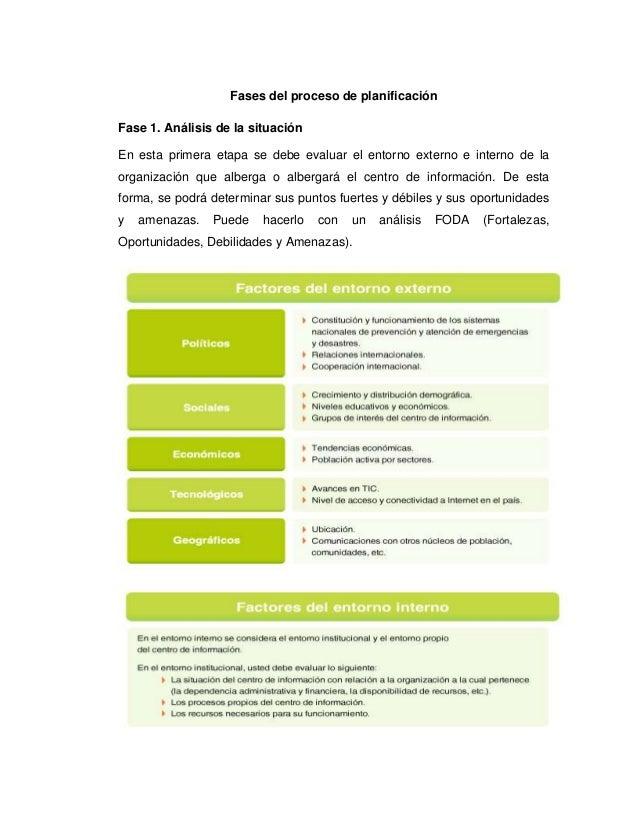 Fases del proceso de planificación Fase 1. Análisis de la situación En esta primera etapa se debe evaluar el entorno exter...