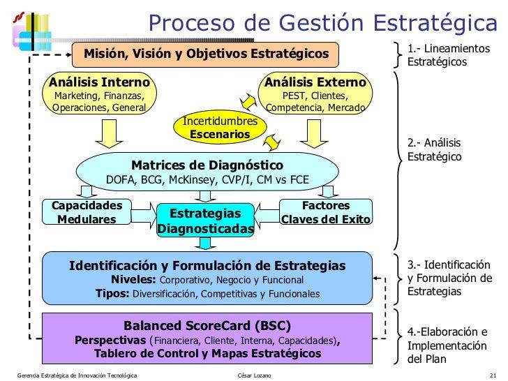 ES2525005T3 - Formulación de liberación prolongada que contiene una cera - Google Patents