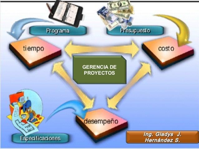 GERENCIA DE PROYECTOS Ing. Gladys J.Ing. Gladys J. Hernández S.Hernández S.