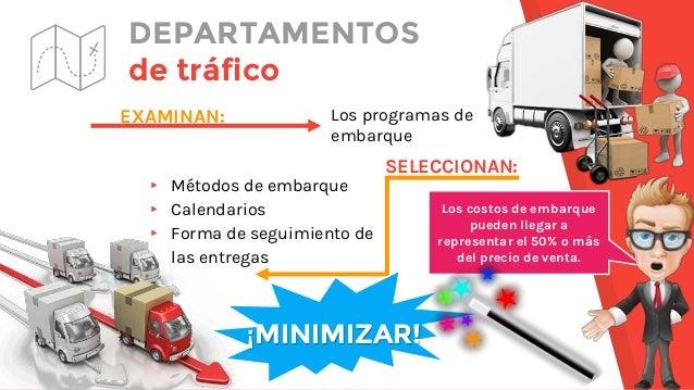 Cadena de suministro gerencia de materiales y log stica - Oficina de trafico en malaga ...