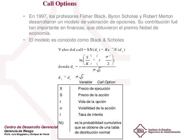 Precios de opciones binarias black scholes