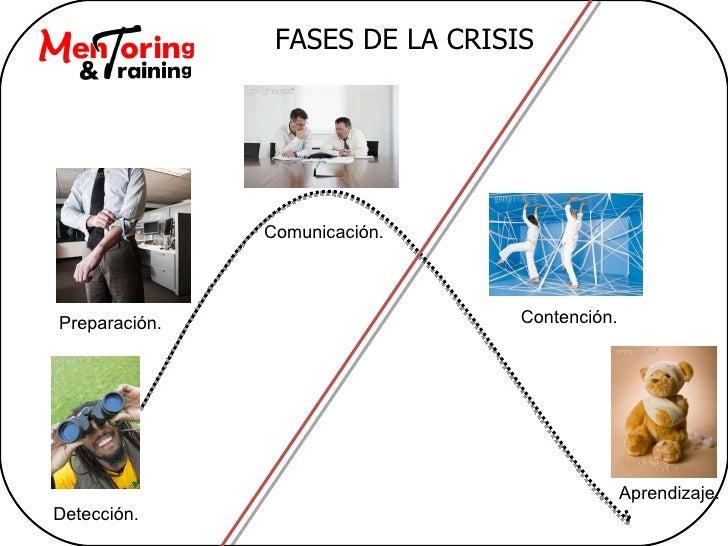 Detección. FASES DE LA CRISIS Preparación. Comunicación. Contención. Aprendizaje.