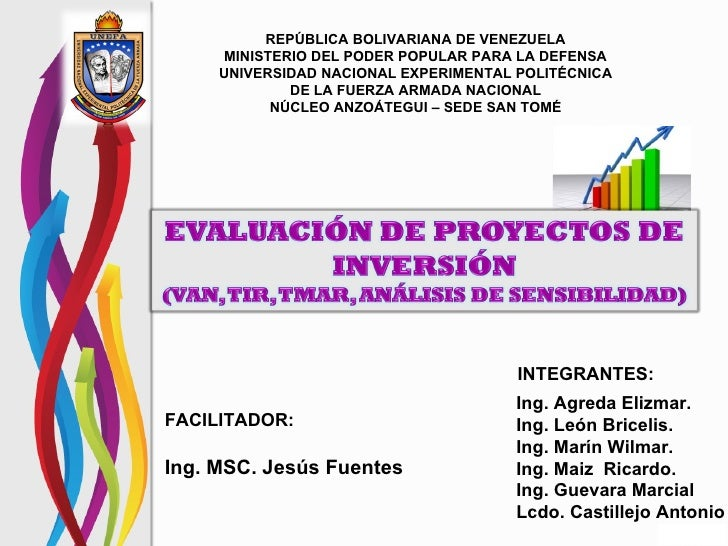 REPÚBLICA BOLIVARIANA DE VENEZUELA     MINISTERIO DEL PODER POPULAR PARA LA DEFENSA     UNIVERSIDAD NACIONAL EXPERIMENTAL ...