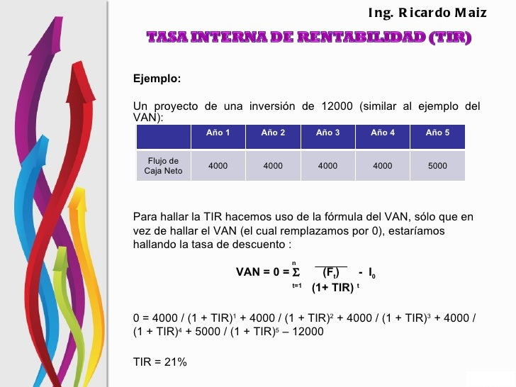 I ng. R i car do M aizEjemplo:Un proyecto de una inversión de 12000 (similar al ejemplo delVAN):              Año 1       ...