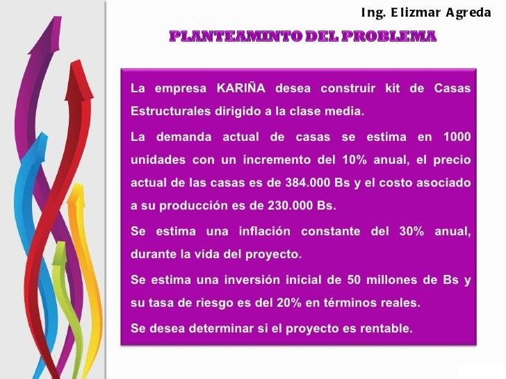 I ng. E l i zmar A gr edaLa empresa KARIÑA desea construir kit de CasasEstructurales dirigido a la clase media.La demanda ...