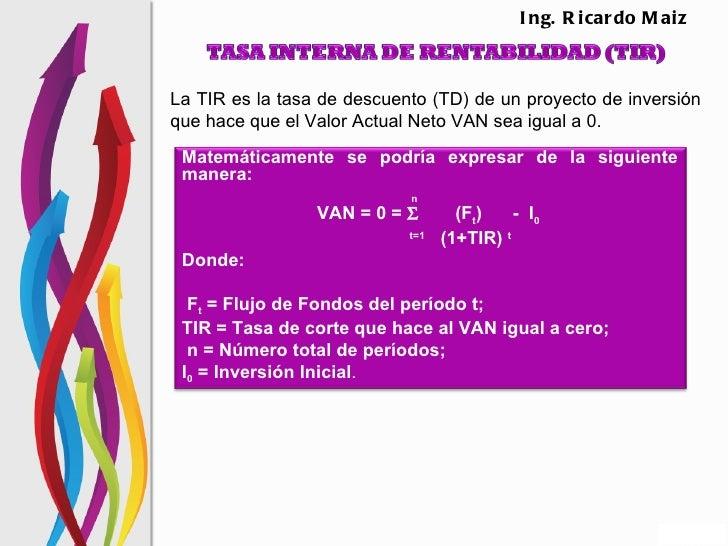 I ng. R i car do M aizLa TIR es la tasa de descuento (TD) de un proyecto de inversiónque hace que el Valor Actual Neto VAN...