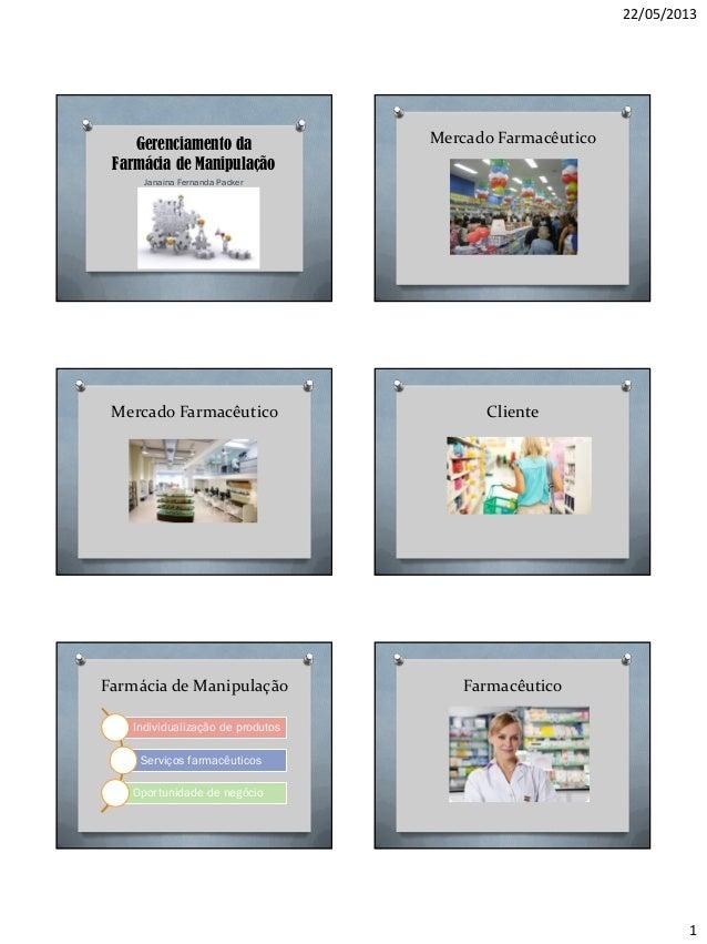 22/05/2013 1 Gerenciamento da Farmácia de Manipulação Janaina Fernanda Packer Mercado Farmacêutico Mercado Farmacêutico Cl...
