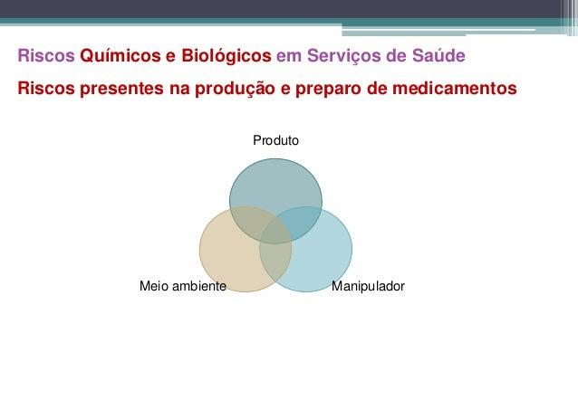 Riscos Químicos e Biológicos em Serviços de SaúdeRiscos presentes na produção e preparo de medicamentos                   ...