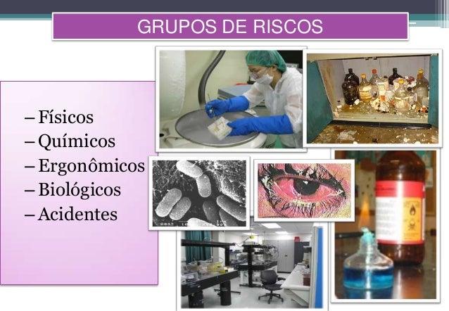 GRUPOS DE RISCOS– Físicos– Químicos– Ergonômicos– Biológicos– Acidentes