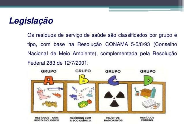 Plano de Gerenciamento deResíduos Sólidos(CONAMA – RDC 358/2005 e RDC 306/2004) • O Plano de Gerenciamento contempla os   ...