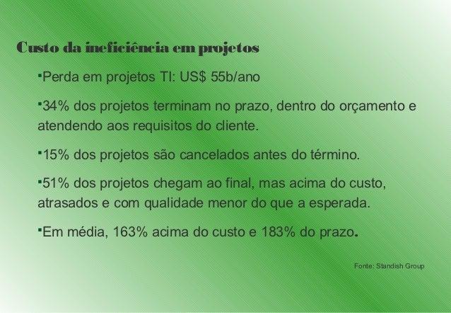 Custo da ineficiência em projetos  Perda   em projetos TI: US$ 55b/ano  34% dos projetos terminam no prazo, dentro do or...