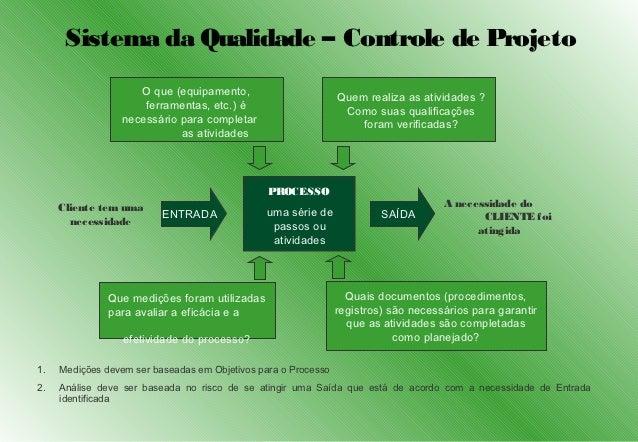Sistema da Qualidade – Controle de Projeto                    O que (equipamento,                         Quem realiza as ...