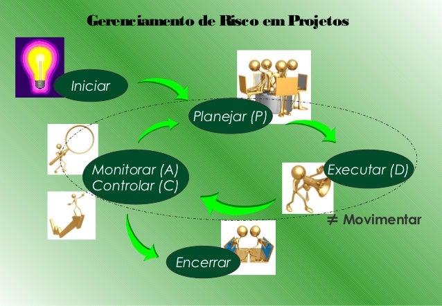 Gerenciamento de Risco em ProjetosIniciar                   Planejar (P)   Monitorar (A)                  Executar (D)   C...
