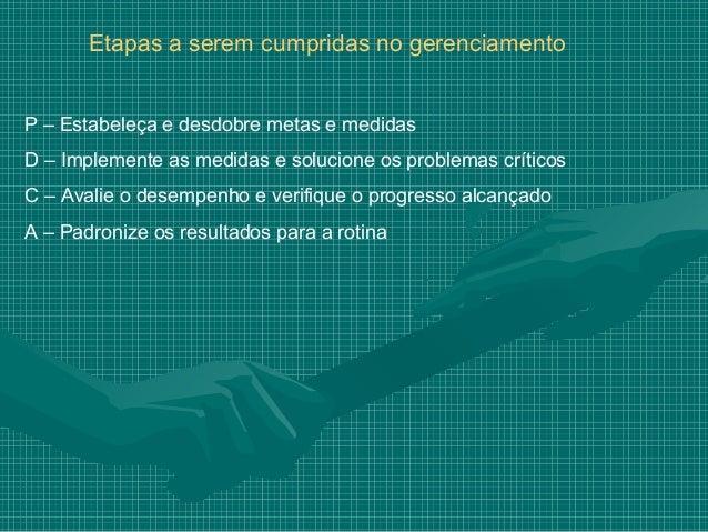 Responsabilidades do escritório do TQC no            gerenciamento pelas diretrizes• Ajudar o setor de planejamento no est...
