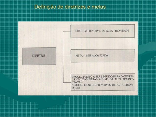 Definição de diretrizes e metas