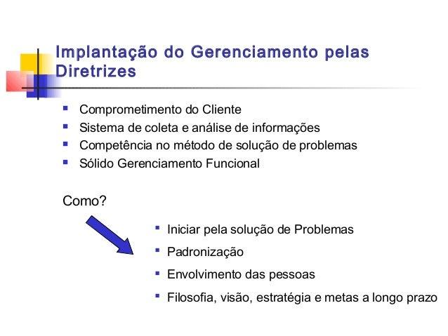 Implantação do Gerenciamento pelasDiretrizes   Comprometimento do Cliente   Sistema de coleta e análise de informações ...