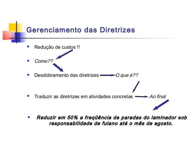 Gerenciamento das Diretrizes   Redução de custos !!   Como??   Desdobramento das diretrizes         O que é??   Traduz...